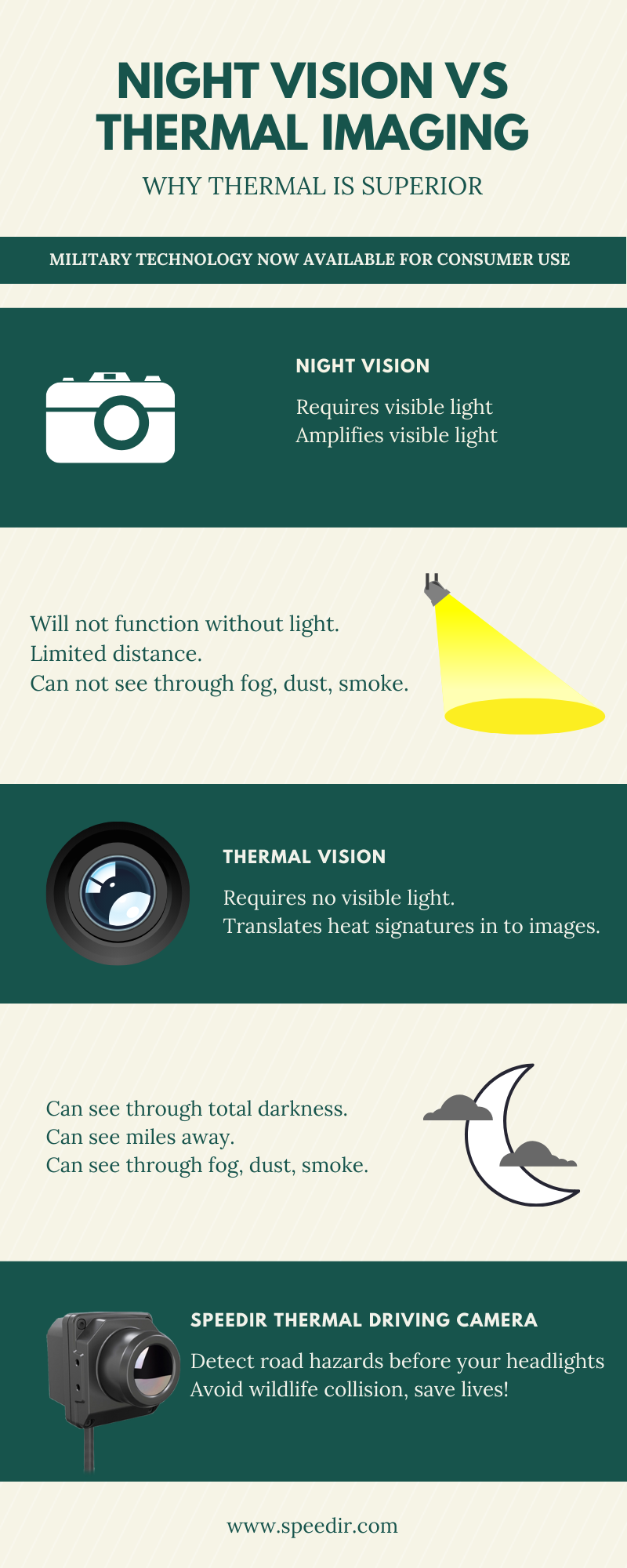 night vision vs thermal imaging explained infographic